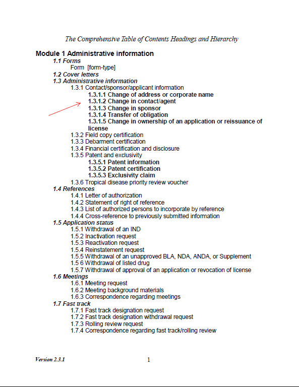 What Is An Fda Us Agent Pdg